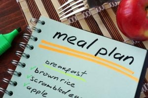 meal plan | My Power Life